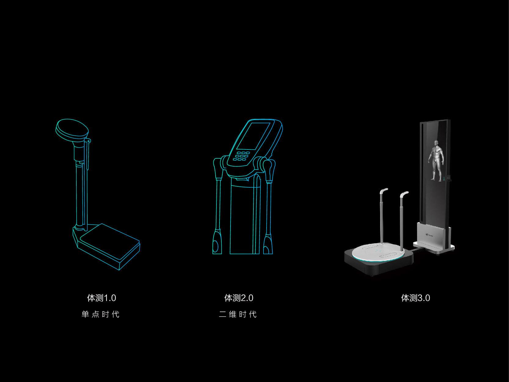维塑发布 3D 体型追踪仪想让健身房的体测更有说服力