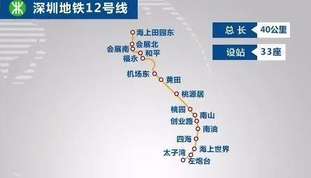 这几天深圳地铁这几条线就要开工了!看了线路规划我笑了…