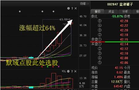 珠江水:最新利好消息金晶科技 新华保险 国泰君安